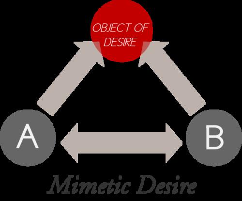 mimetic-desire