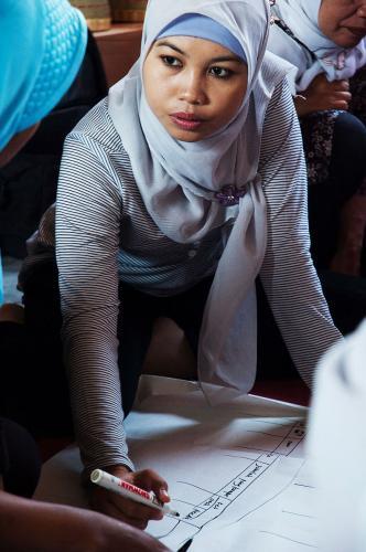 Kopernik Women Entrepreneurs, Lombok, Indonesia
